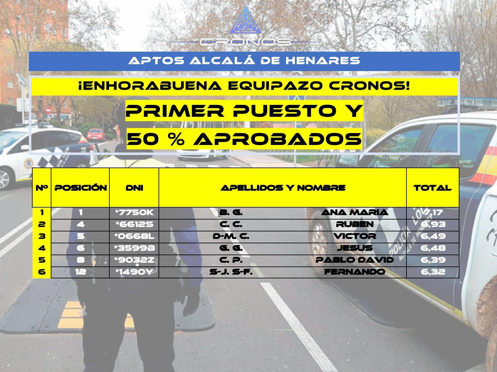aprobados alcalá 19_10_21 CRONOS